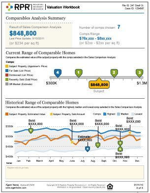 REALTOR® Valuation Report (Page 12)