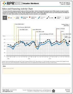 REALTOR® Valuation Report (Page 8)